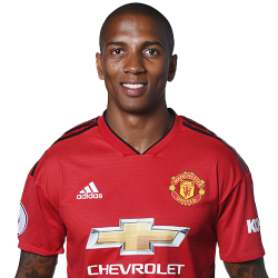 Picture of the 1.75 m (5 ft 9 in) tall English wing back of Manchester United